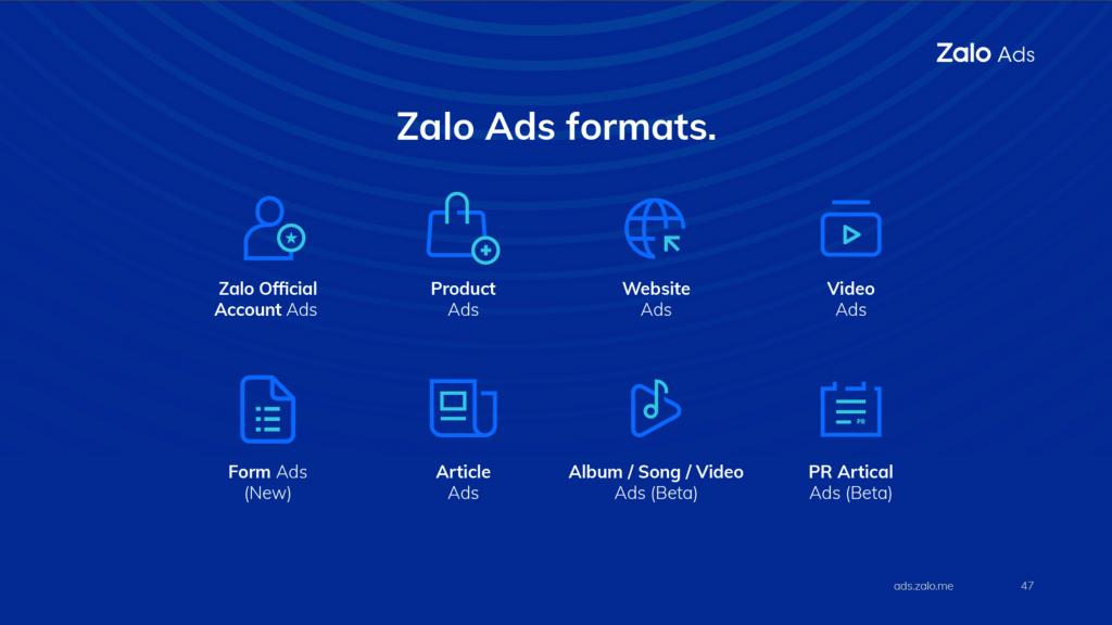 Zalo Ads Formats