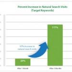 Quảng cáo Google cứu cánh cho tiếp thị doanh nghiệp thời khủng hoảng