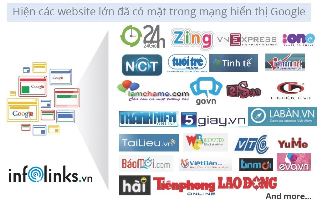 Các website lớn trong Mạng quảng cáo của Google tại Việt Nam