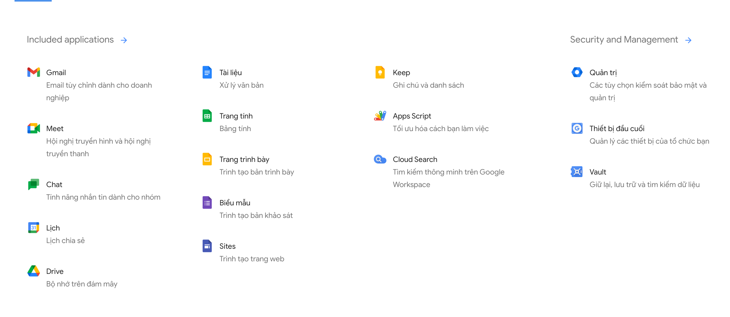 Tính năng chính của Google Workspace